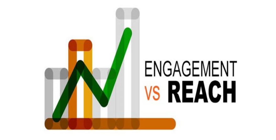 Understanding Facebook Engagement vs Reach